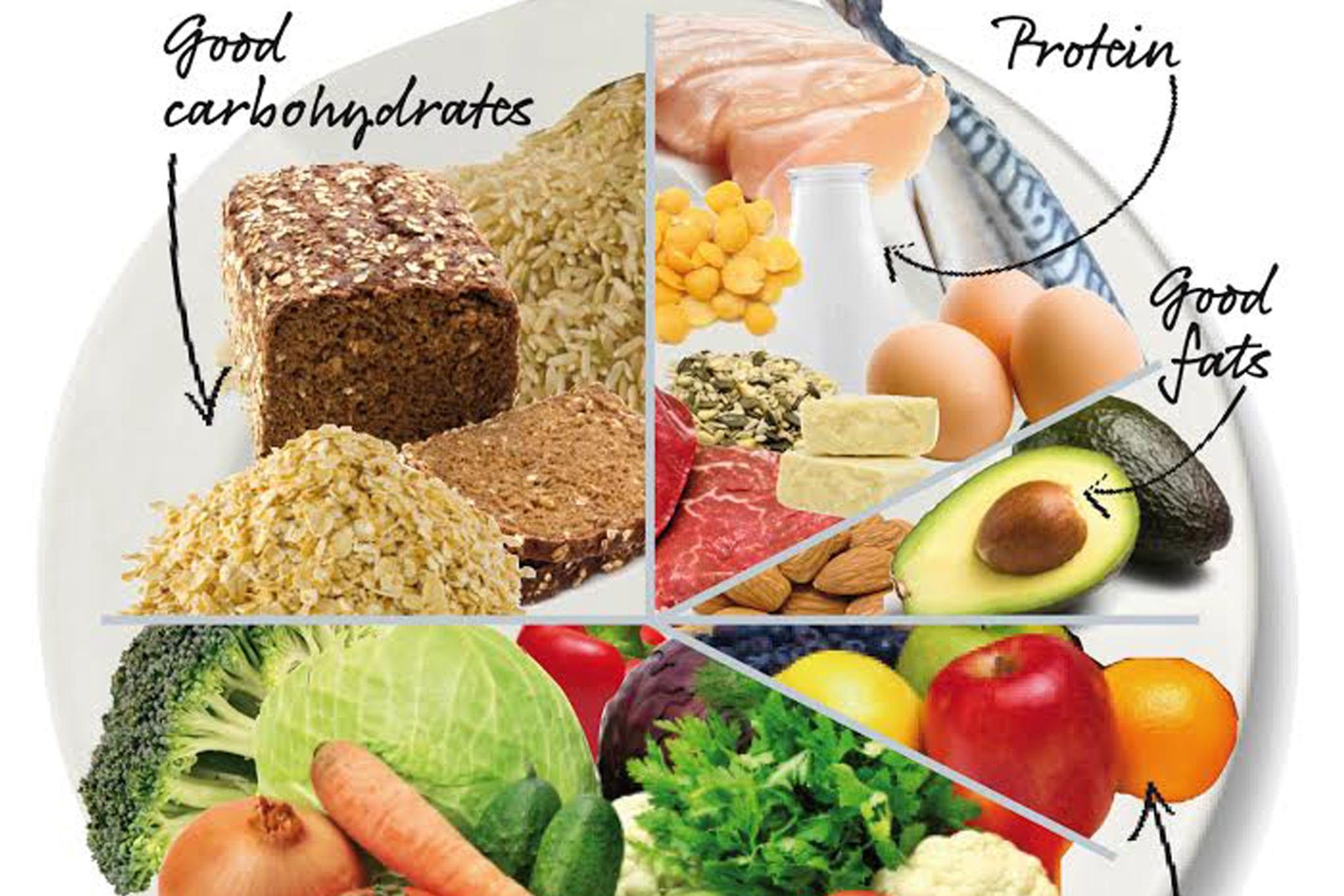 Heart Healthy Food Magazine